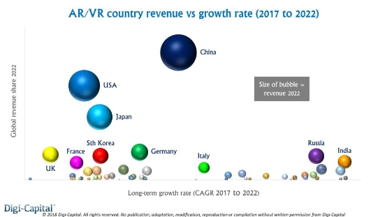 AR消费级游戏产品涌现,游戏产业面临新变革 ar娱乐_打造AR产业周边娱乐信息项目 第5张