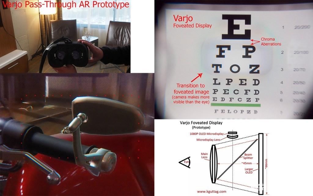 """独家测评Varjo:""""物理移动""""的注视点显示是否可行?"""