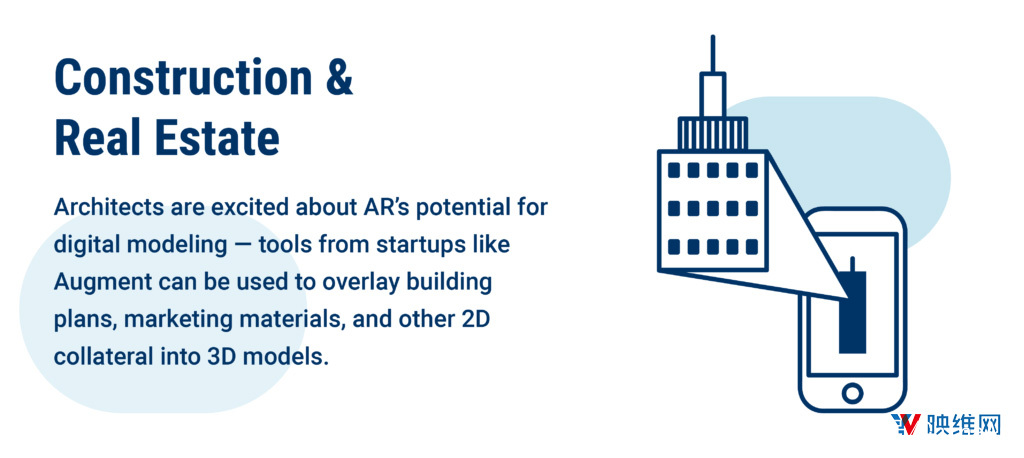 盘点AR/VR未来有可能颠覆的19个行业 AR资讯 第11张
