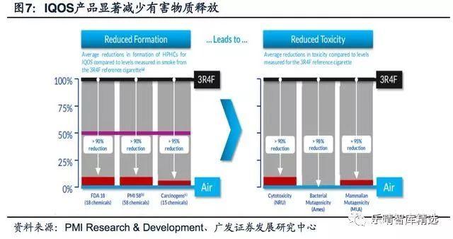 2019年电子烟行业研究报告【完整版】