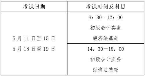 人社部通知:2020年初级会计,中级会计职称考证时间安排