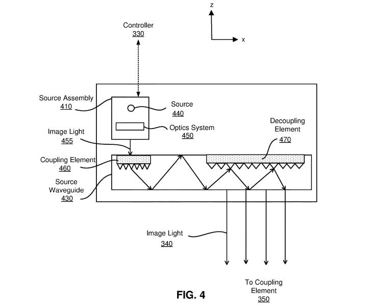 盘点全球最新的VR/AR专利 通过专利看行业发展 AR资讯 第4张