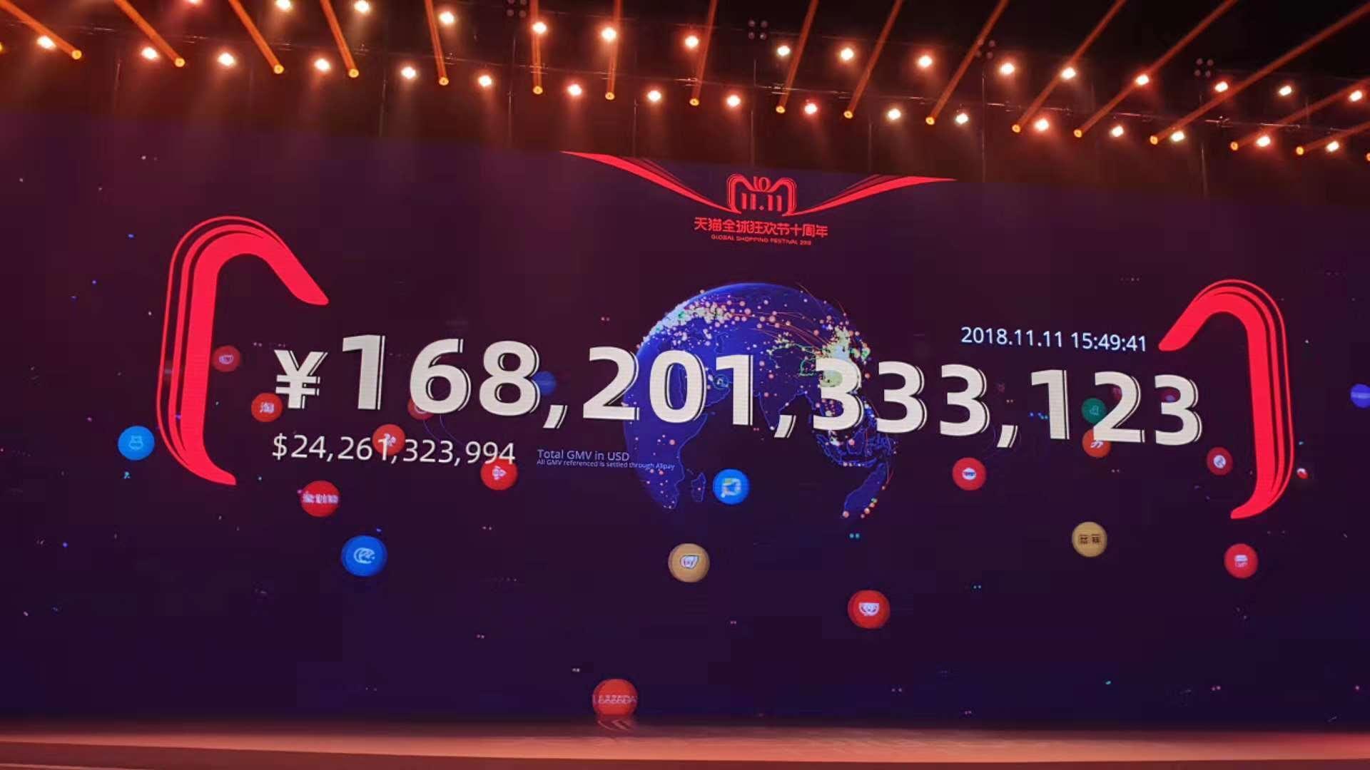 """天猫双11提前8小时破1682亿!167家品牌跻身""""亿元俱乐部"""""""