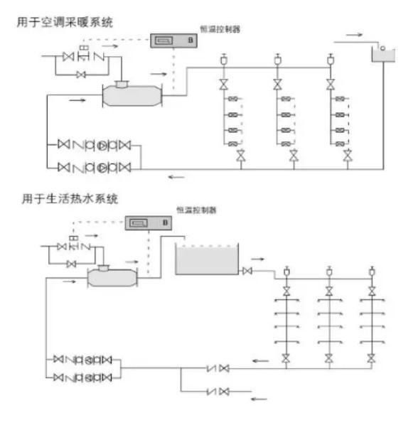 管道式汽水混合电加热器常识