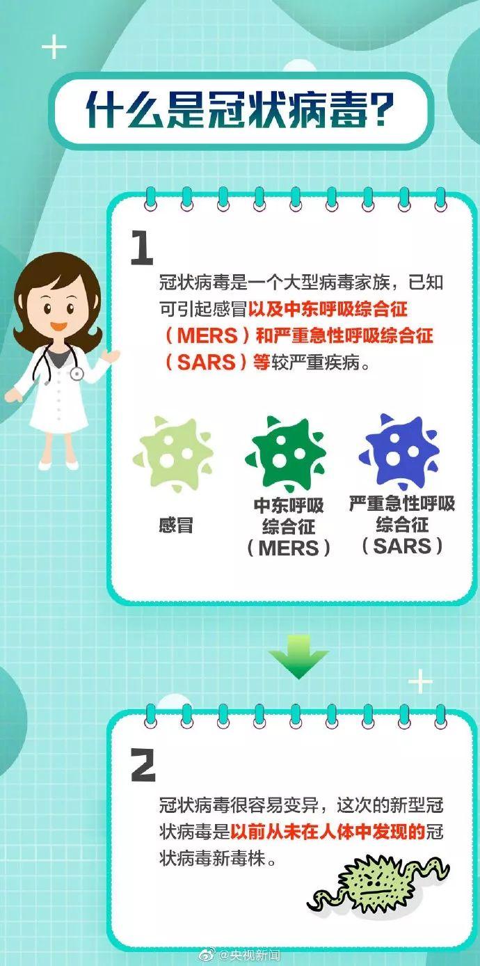 新型冠状病毒肺炎纳入法定传染病,钟南山确认可人传人 大健康