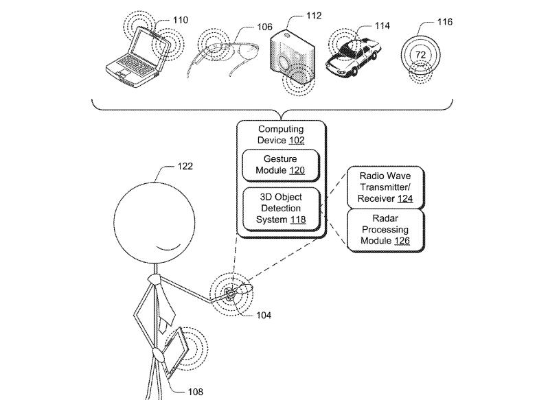 盘点全球最新的VR/AR专利 通过专利看行业发展 AR资讯 第12张