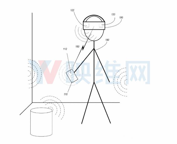 苹果新专利可为AR/VR系统慢运动提供超声波定位追踪 AR资讯