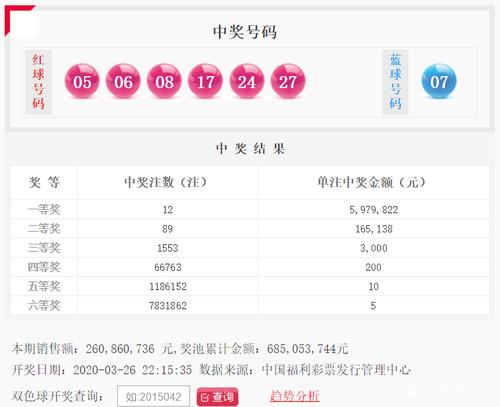 彩吧资讯双色球开奖详情016期:头奖12注597万 奖池6.8亿
