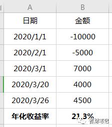 简单的XIRR公式,一分钟让你精准计算投资理财收益率