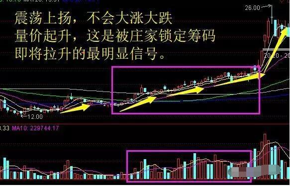 金融学院:如何处理连续涨停与连续跌停的股票?