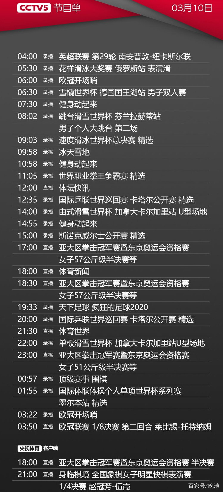 cctv5欧冠决赛录像_央视今日节目单,CCTV5直播莱比锡VS热刺+拳击奥运资格赛,5+欧冠