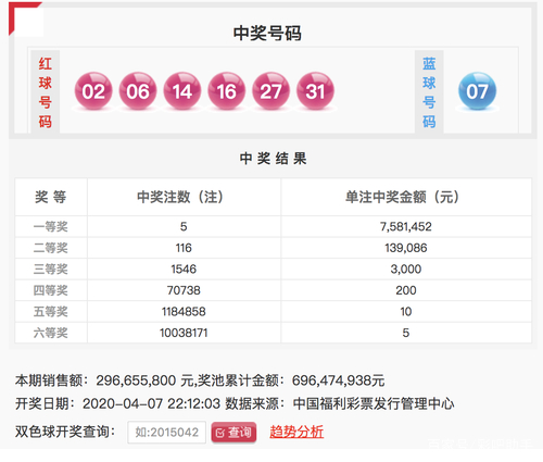 彩吧资讯双色球开奖详情021期:头奖5注758万 奖池6.9亿