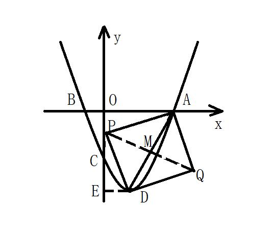 中考数学:怎么求抛物线上三角形折叠后的对应点坐标?这方法简单