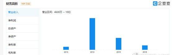 瞬时暴跌70%,触控科技是借区块链破局还是发币获利?