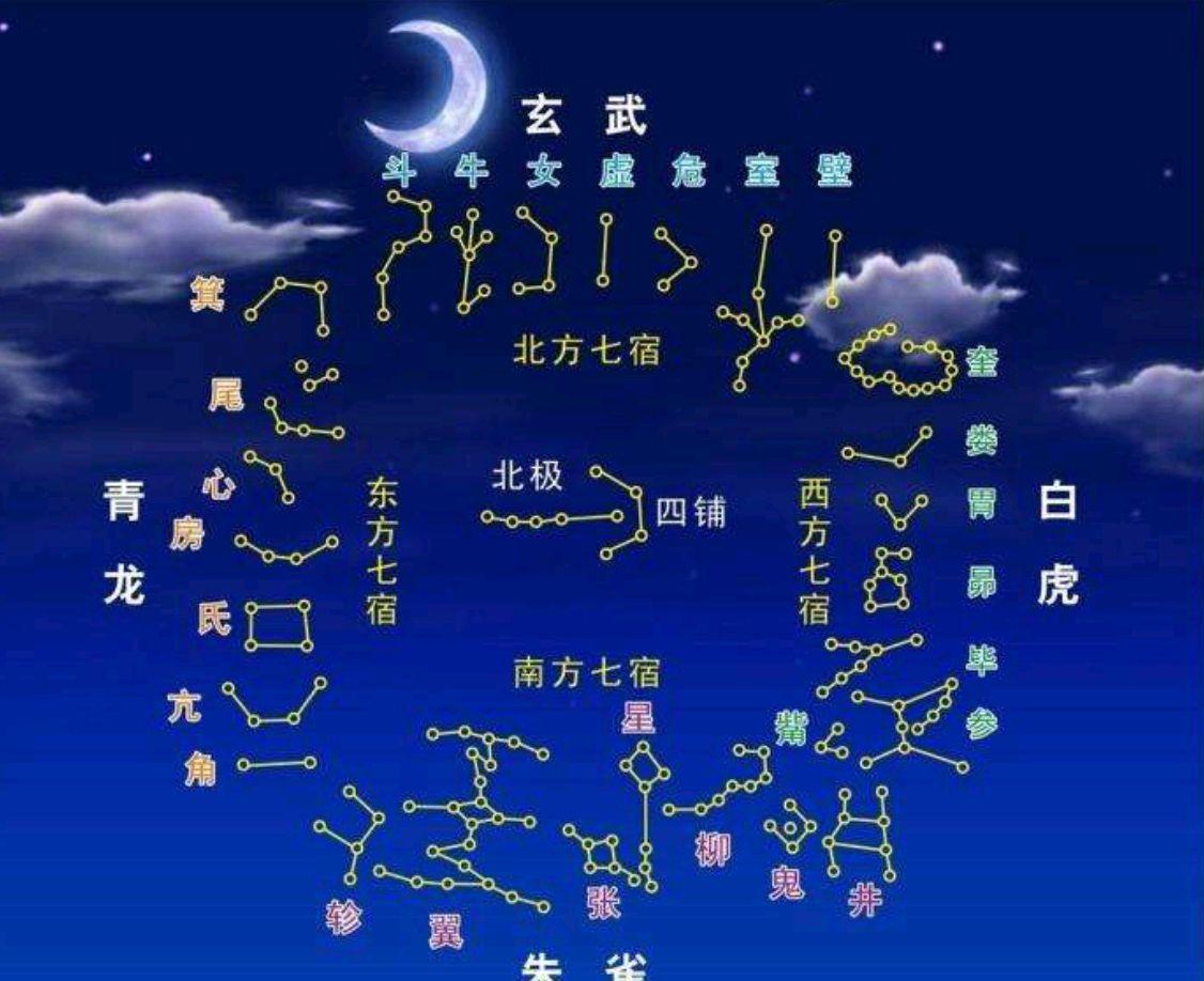 中国二十八星宿传奇