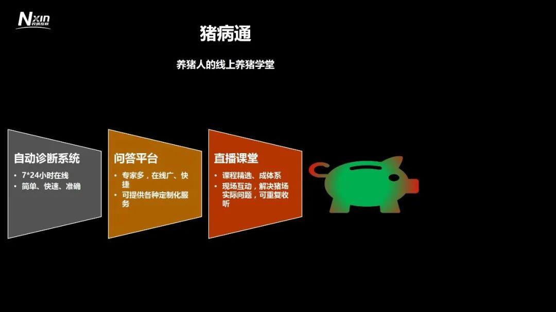 PPT分享|农牧企业数字化转型专题培训五:双疫情况下农牧企业如何借助电商卖货?