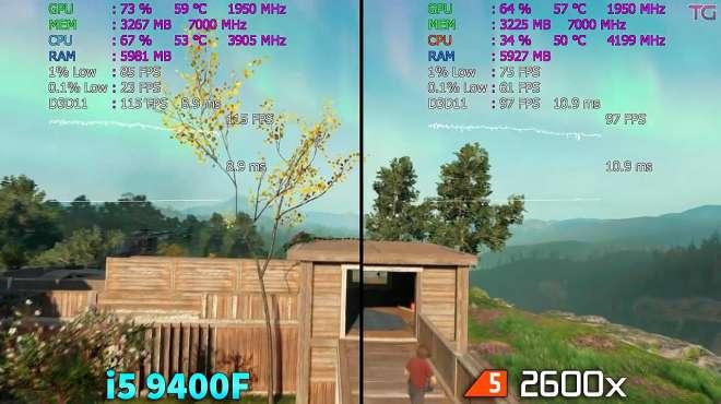 i5 9400F和皓龙5 2600x游戏运行速度对比,哪个好