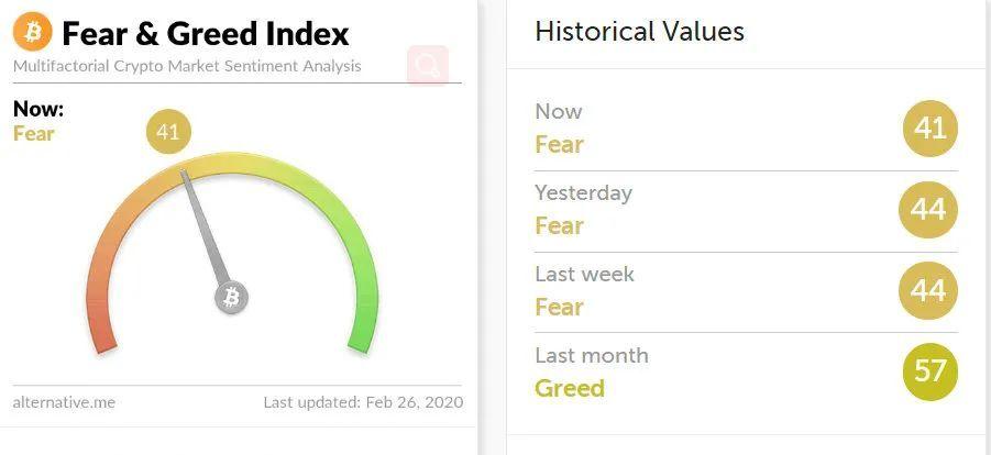 """个理由告诉你,为何股市与比特币同步暴跌?"""""""