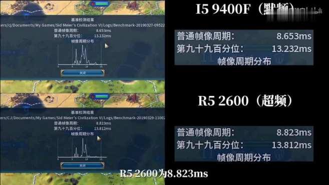 9400F默频还是要2600超频?性能+游戏实战测试对比!