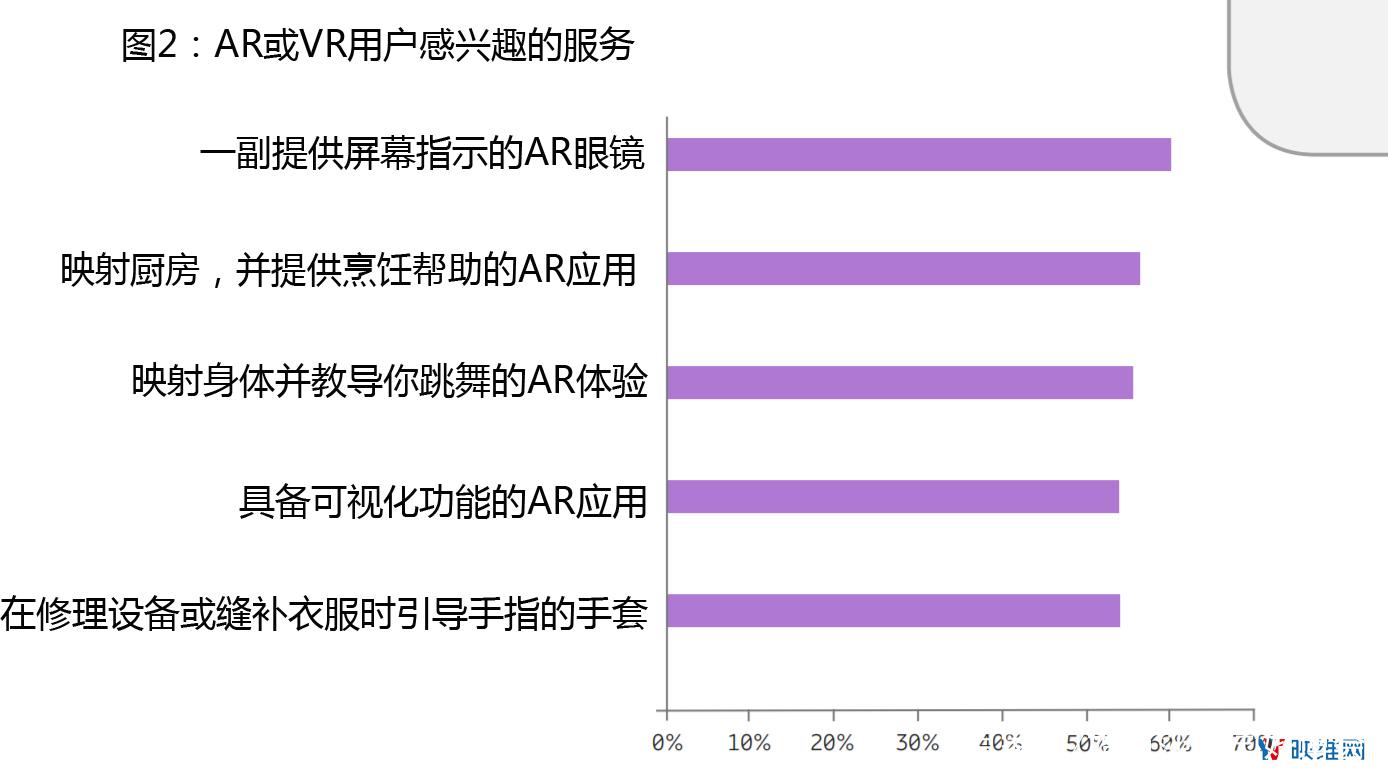 爱立信发布《2019年十大热门消费者趋势》报告 VR/AR未来前景 AR资讯 第2张