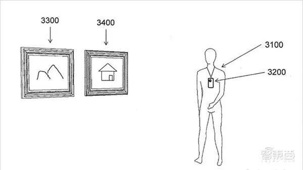 苹果AR头显研发发展秘史盘点 暗中收购大量公司 AR资讯 第7张