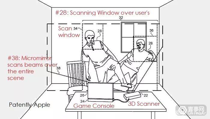 VR/AR一周大事件第一期:微信開始布局AR AR資訊 第23張