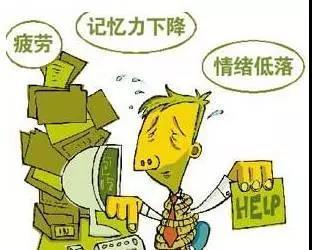 中国青年近视率世界第一,关于治疗你该知道的几件事!图片