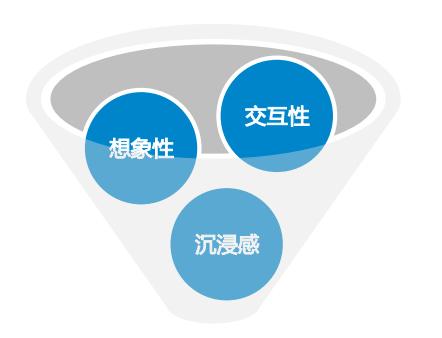 vr概念股都有哪些-2018年最全VR概念股 VR资源_VR游戏资源_VR福利资源下载_VR资源你懂的 第2张