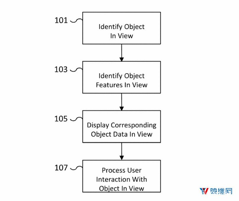 特斯拉新专利用AR眼镜优化汽车生产过程 AR资讯