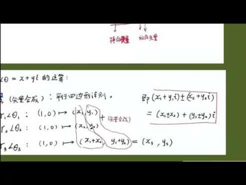 活动作品什么是复数?为什么i^2=-1?虚数一点不虚,实实在在、实实在在地存在。来看看吧