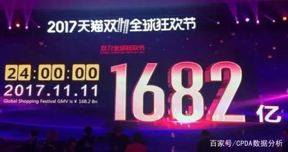 """6783b7a6f58138ee16a585ee5112ec67 - """"双11""""又要到来,今年的消费大数据又将达到多少?"""