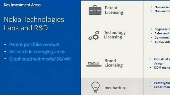 诺基亚授权 OPPO,允许 OPPO 使用多项技术专利!