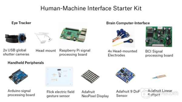Asteroid推出面向AR开发者的人机接口引擎 AR资讯