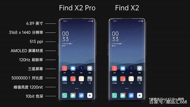 Find X2显示效果全面曝光!起价或定在6000元左右起