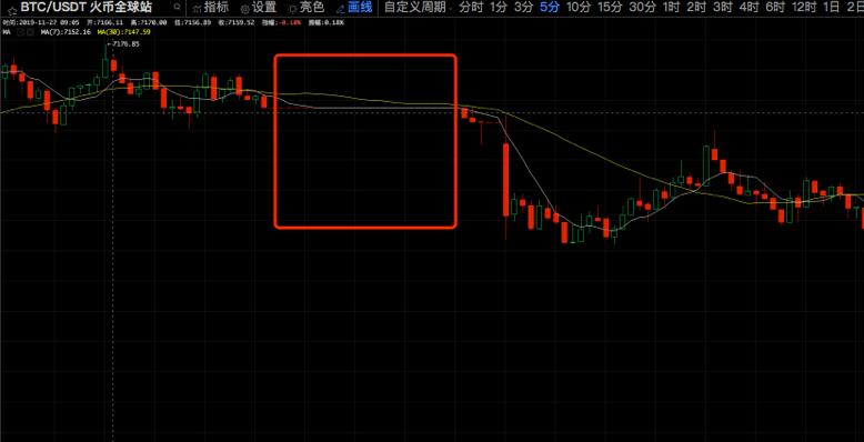 韩国交易所被盗580亿韩元的ETH,交易所们现在还安全吗?