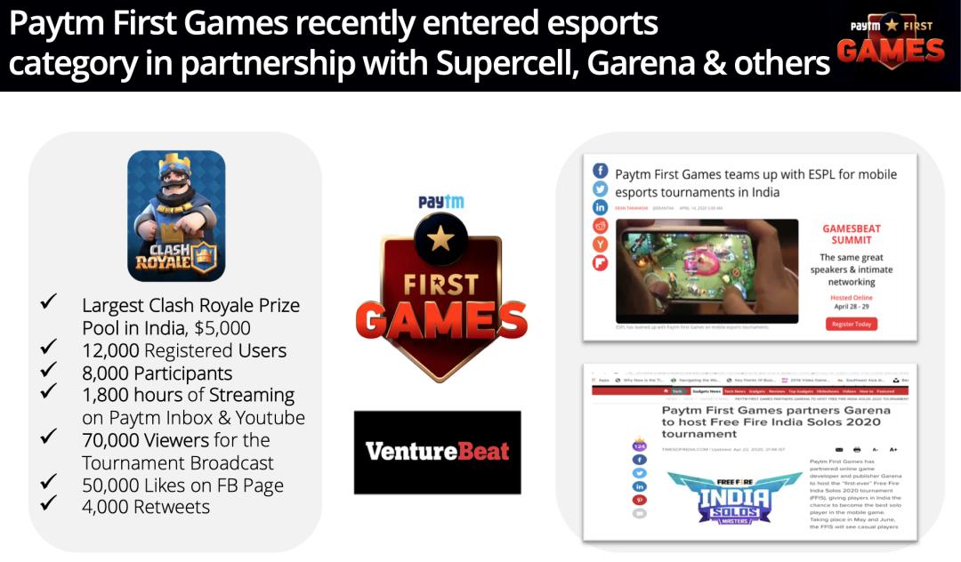 Paytm游戏运营官:平台涌现、付费增长、电竞火热,印度游戏机遇期来临
