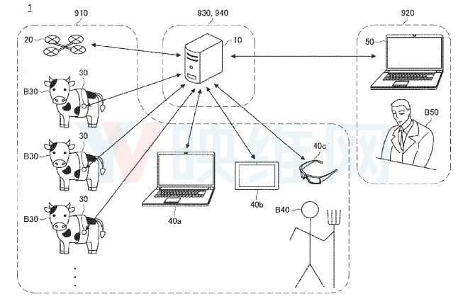 索尼新专利提出用AR头显管理农场,提高畜牧业效率 AR资讯