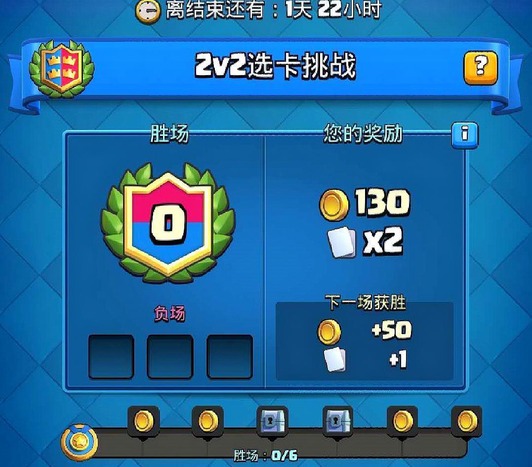 皇室战争:2V2选卡挑战紧接20胜挑战而来,不过这次的奖励有点小
