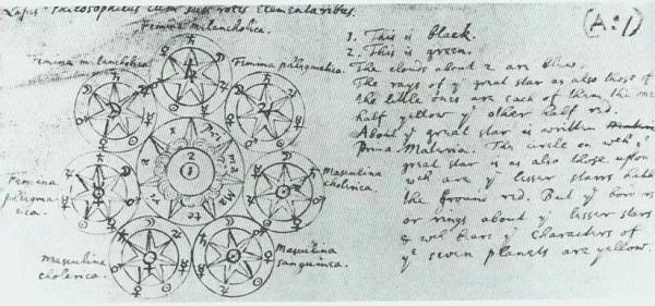 二次元圈里知名度最高的科学家是哪位?
