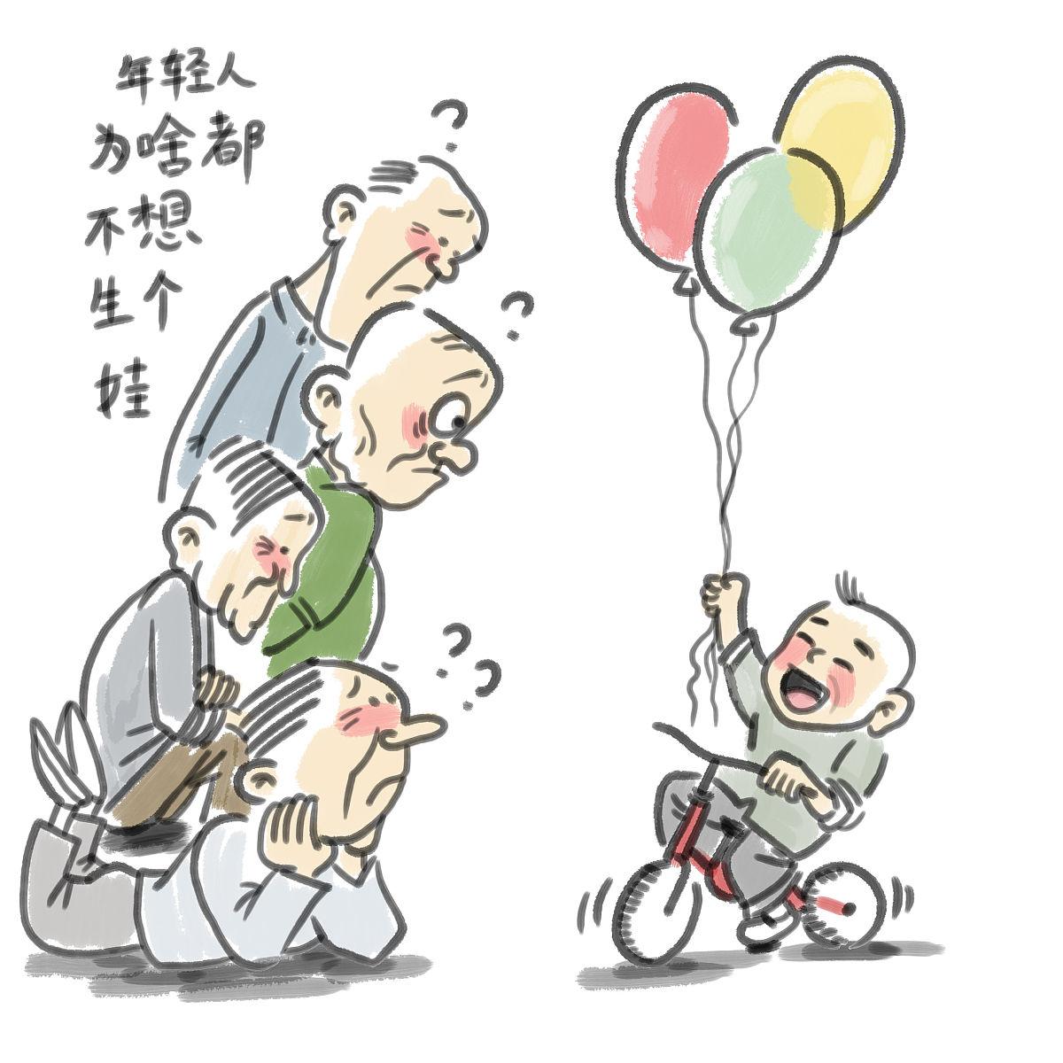 050年中国人口预测