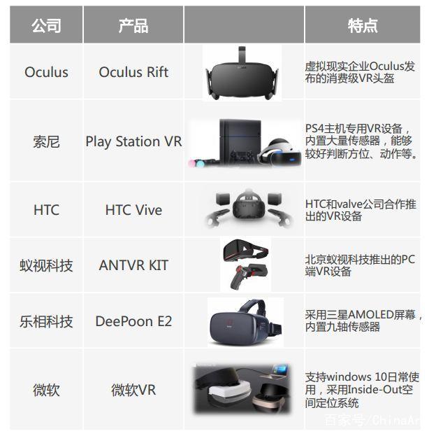 vr概念股都有哪些-2018年最全VR概念股 VR资源_VR游戏资源_VR福利资源下载_VR资源你懂的 第14张