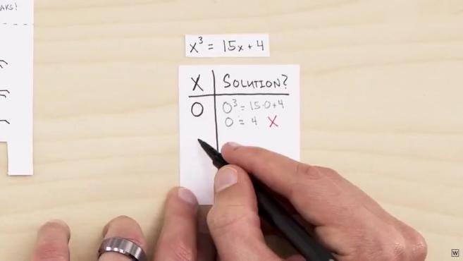 「数学」虚数,复数图解,不看悔一年