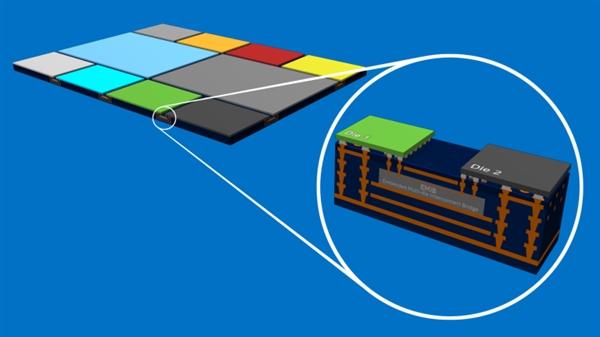 Intel EMIB桥接芯片比米粒还小 已用于近100万台设备