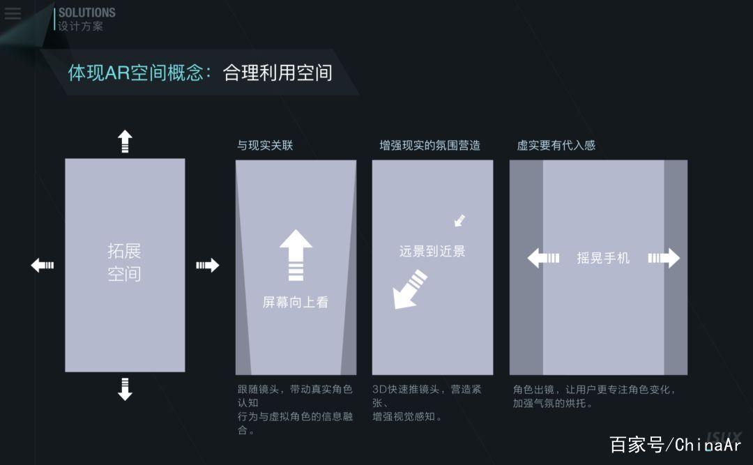 《AR,我们从设计说起》快速了解AR设计流程 AR资讯 第14张
