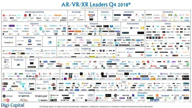 格局已分?AR/VR竞争才刚刚开始 AR资讯 第5张