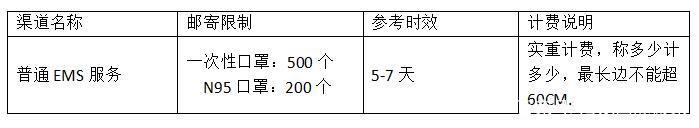 快慢分别用英语怎么说 中文的谐音
