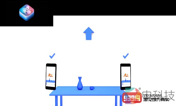 ARCore发布更新旨在使共享AR体验更快更可靠 希望手游app注册