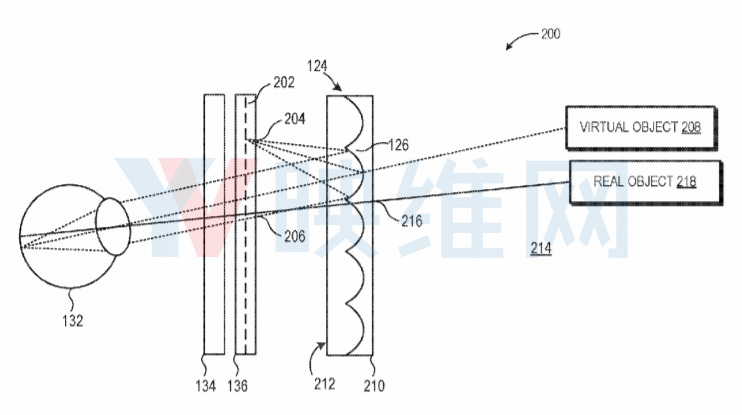 谷歌申请了一份AR增强现实光场头显专利 AR资讯