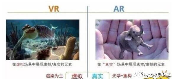 新零售与VR、AR技术的融合 AR资讯 第3张