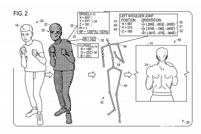 2019年01月30日最新科技大厂AR/VR专利报告 AR资讯 第6张